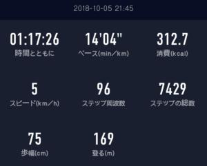 10月5日の坂道含めた散歩記録